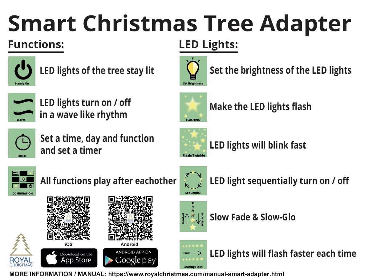 Smart Adapter info + QR